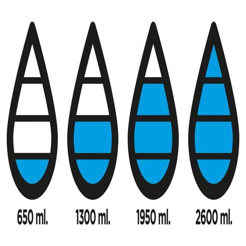Nesteytystä seuraava Aqua-tritaanipullo